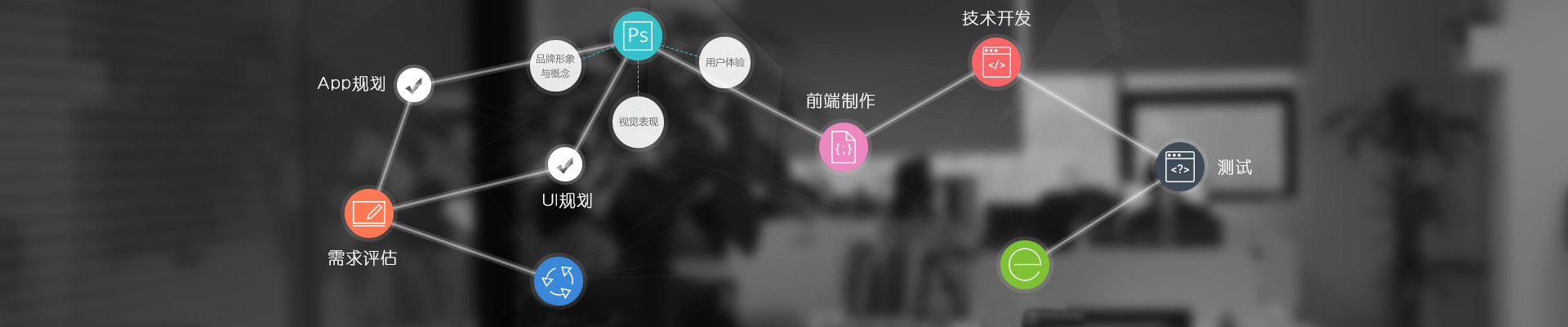 ap开发流程图,手机app开发流程,移动app开发流程,企业app开发流程