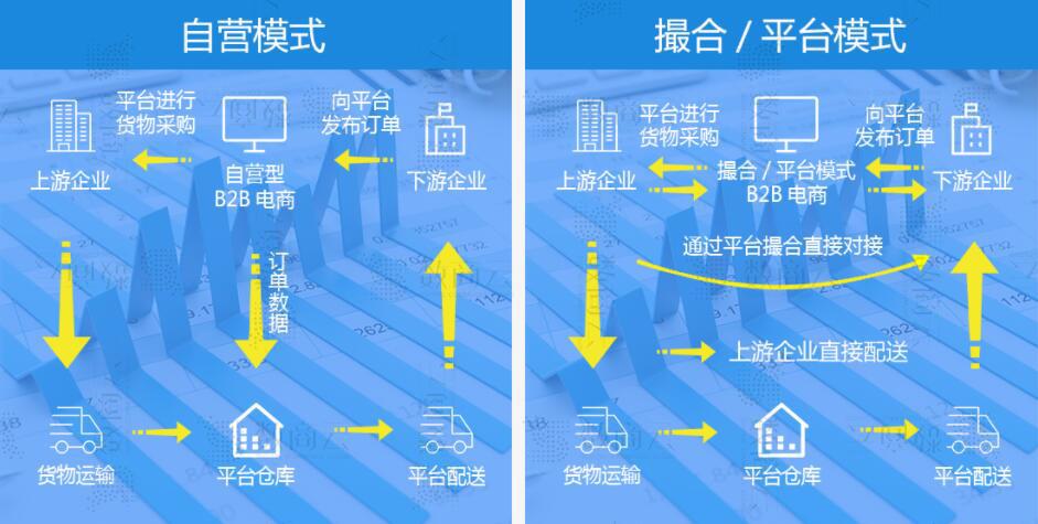 【超齐全】佛山B2B电商网站系统框架、功能模块详解,有图有真相