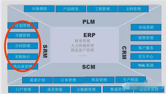 数商云供应商管理系统解决方案,助力商城系统企业搭建供应商系统服务体系