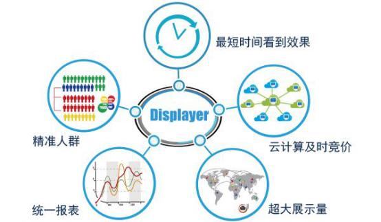 数商云网站系统开发