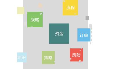 数商云采购供应链系统整体解决方案,让企业赢在数据价值、效率