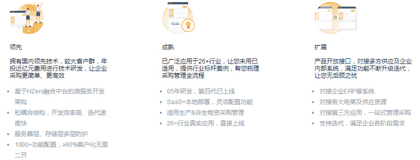 數商云采購管理系統解決方案:助力企業采購平臺數字化轉型