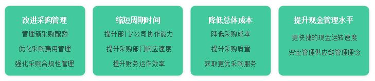 數商云SRM供應商管理系統平臺開發解決方案