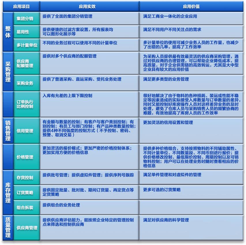 物流供应链系统运作原理,物流供应链管理系统优化布局