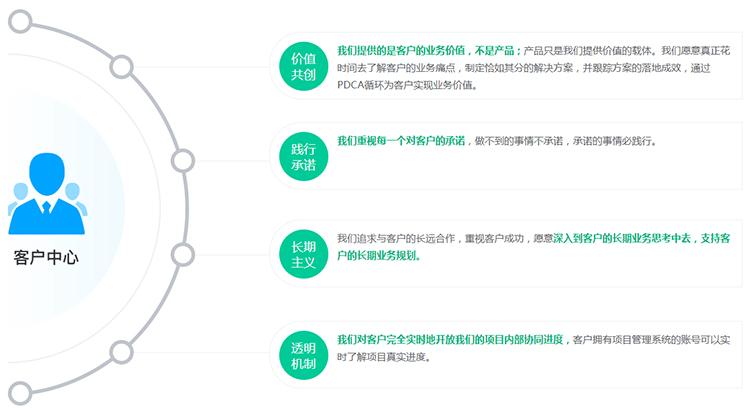 瓴犀,旗下的全链数字化产品及解决方案服务商