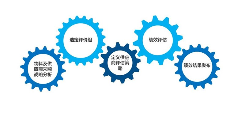 B2B平台入场,汽车后市场迎来新变局!