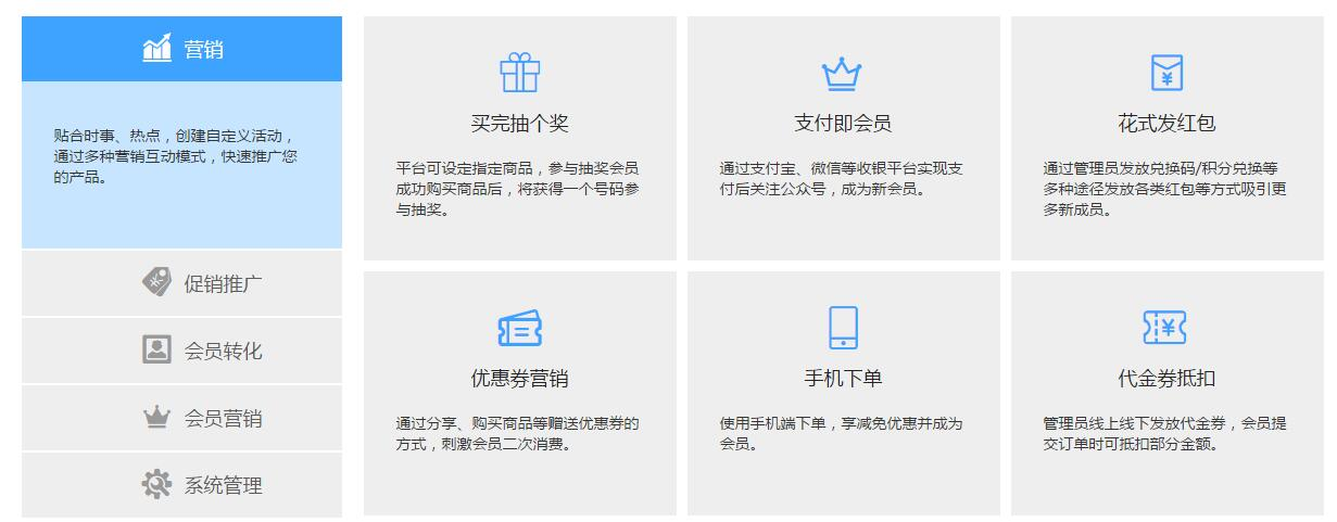 B2B2C多用户商城系统开发,实现企业营销模式多样化1